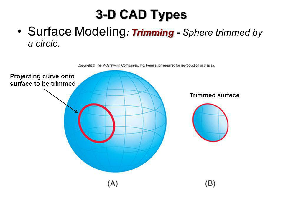 Surface Modeling: Trimming - Sphere trimmed by a circle.