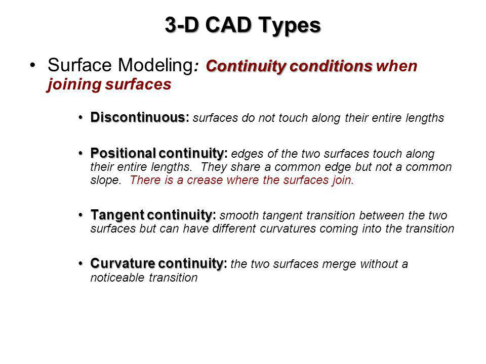 3-D CAD Types Surface Modeling: Continuity conditions when joining surfaces. Discontinuous: surfaces do not touch along their entire lengths.