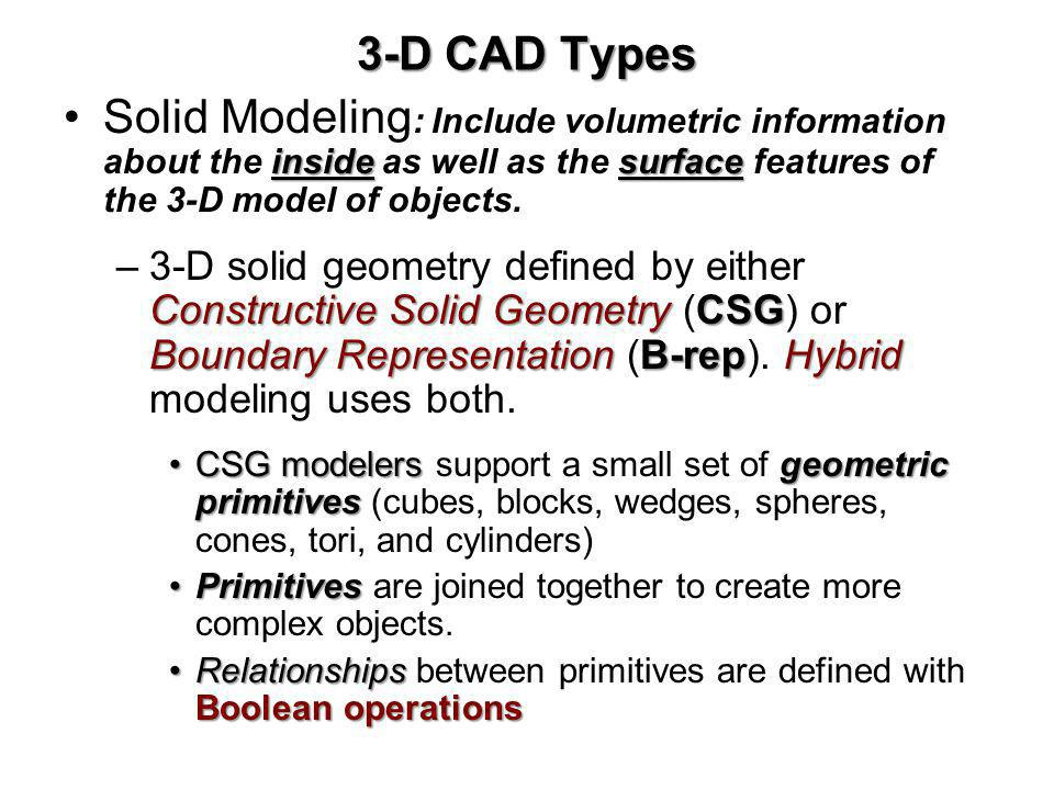 3-D CAD Types Solid Modeling: Include volumetric information about the inside as well as the surface features of the 3-D model of objects.