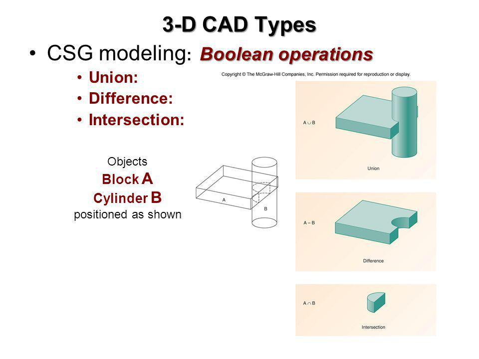CSG modeling: Boolean operations