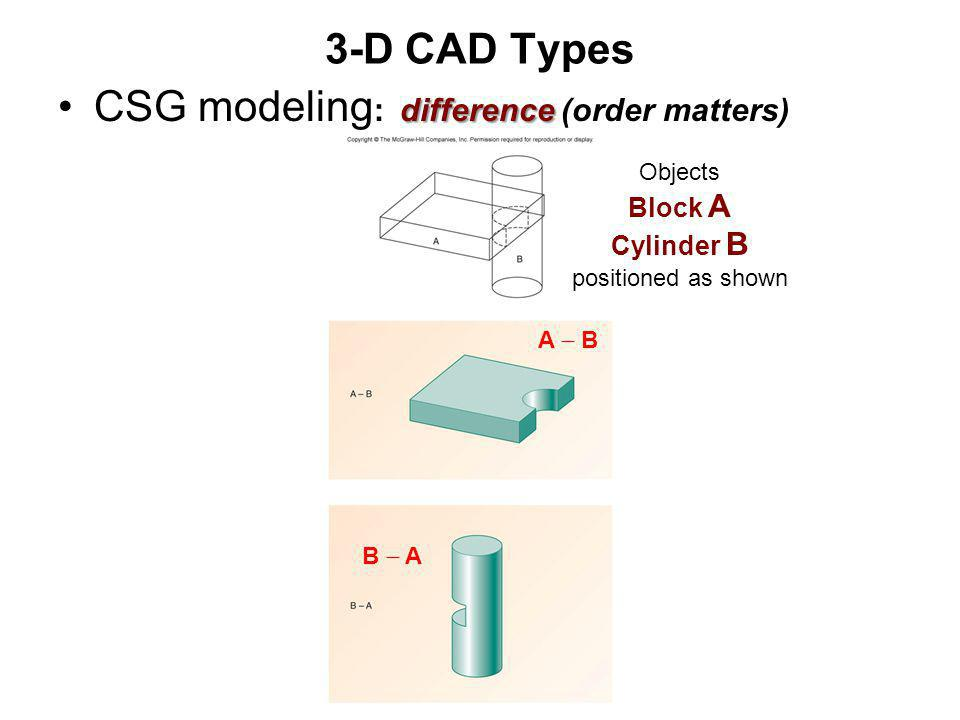 CSG modeling: difference (order matters)