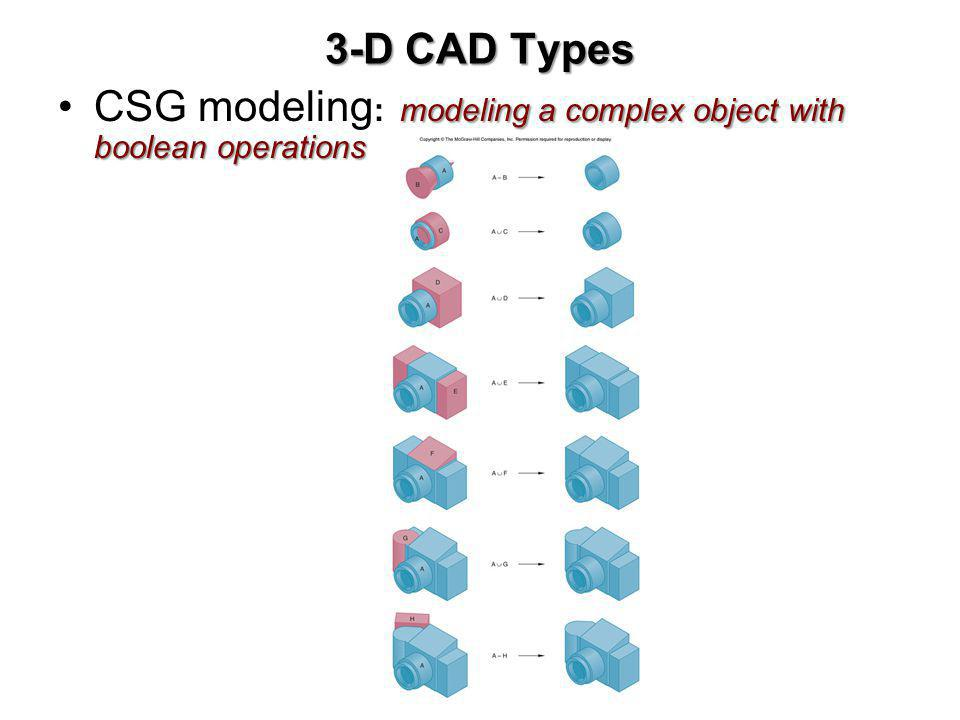 3-D CAD Types CSG modeling: modeling a complex object with boolean operations