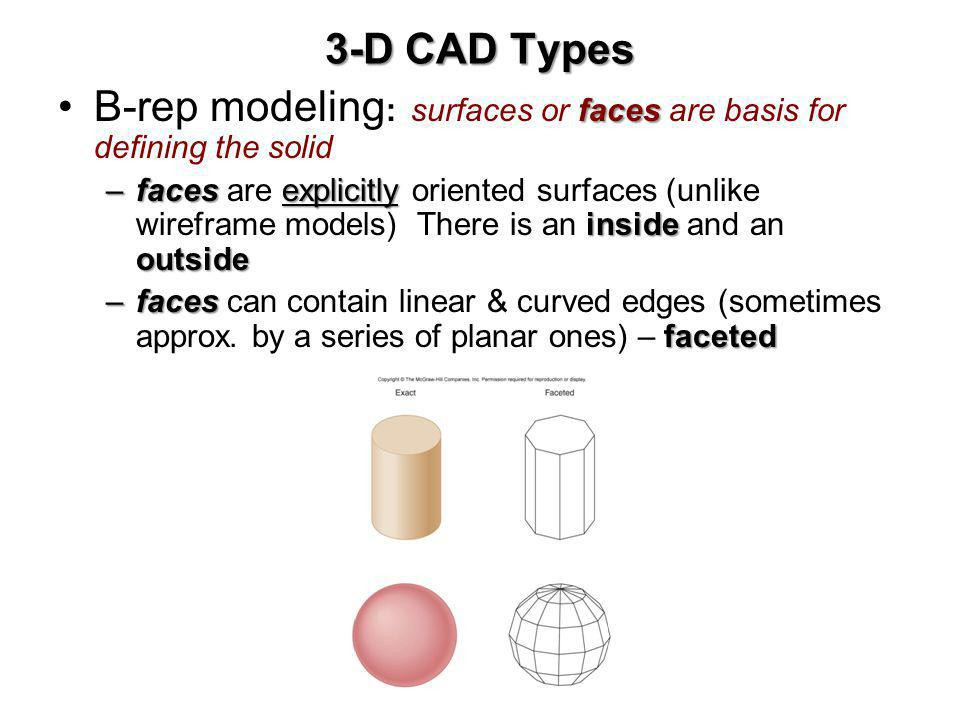 B-rep modeling: surfaces or faces are basis for defining the solid