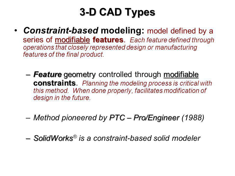 3-D CAD Types