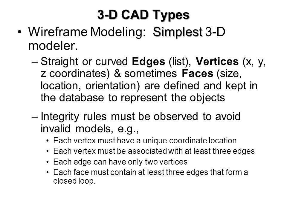 Wireframe Modeling: Simplest 3-D modeler.
