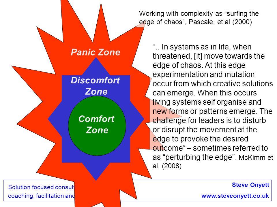 Panic Zone Discomfort Zone Comfort Zone