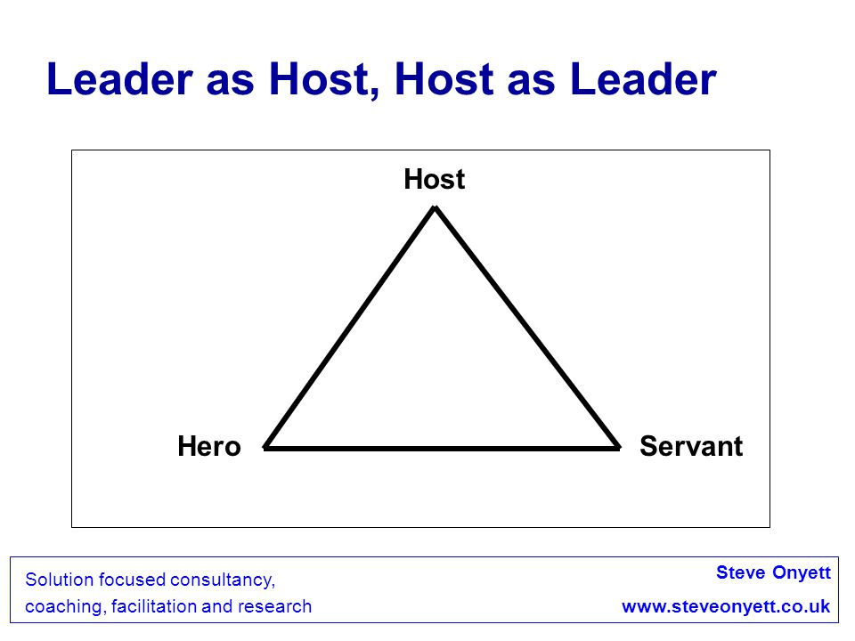 Leader as Host, Host as Leader