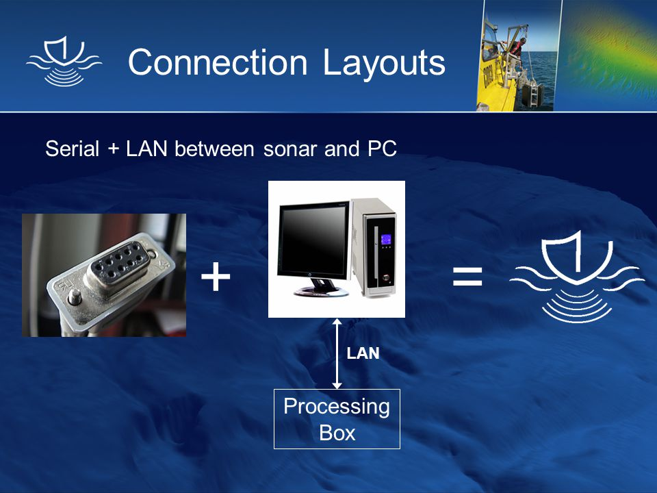 + = Connection Layouts Serial + LAN between sonar and PC