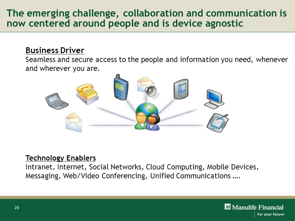 The emerging challenge, collaboration and communication is now centered around people and is device agnostic