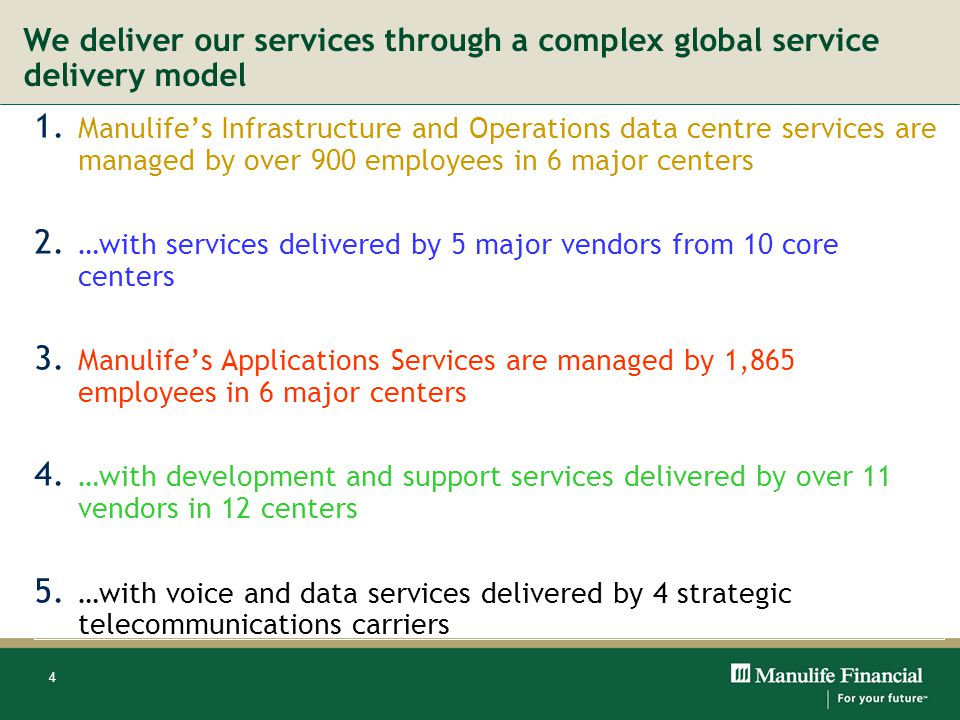 We deliver our services through a complex global service delivery model