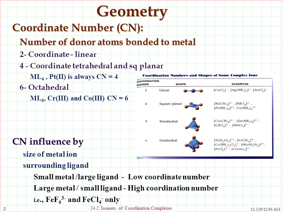 Geometry Coordinate Number (CN): Number of donor atoms bonded to metal