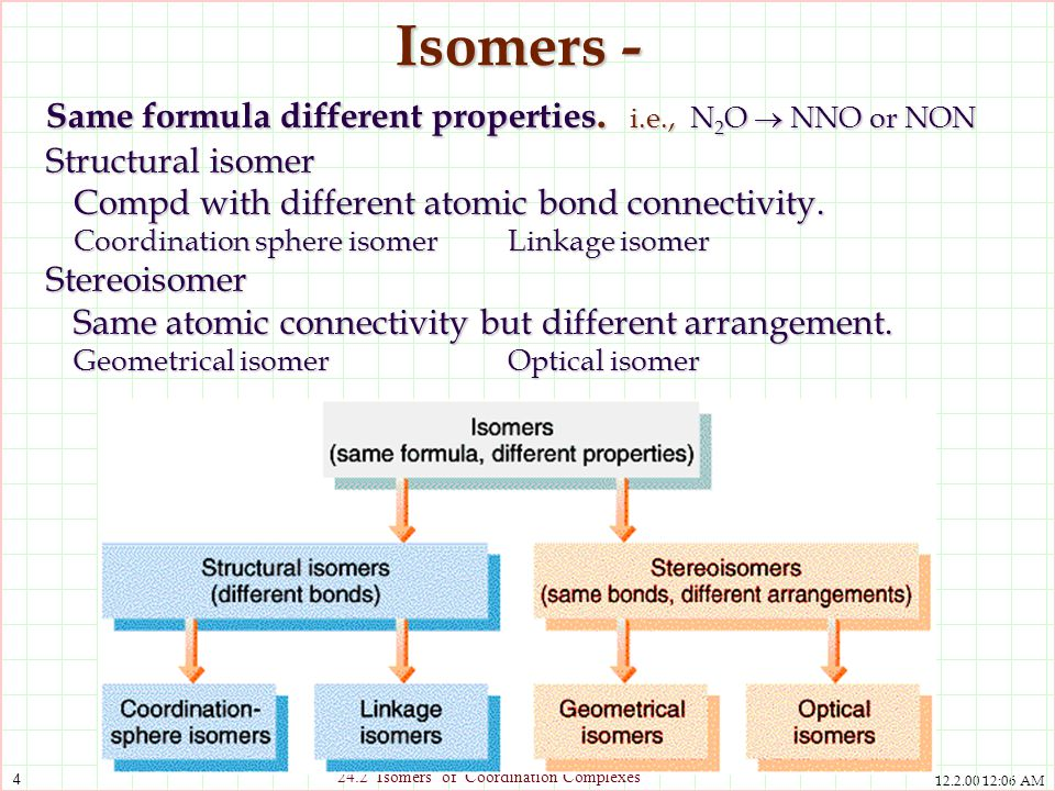 Isomers - Same formula different properties. i.e., N2O  NNO or NON