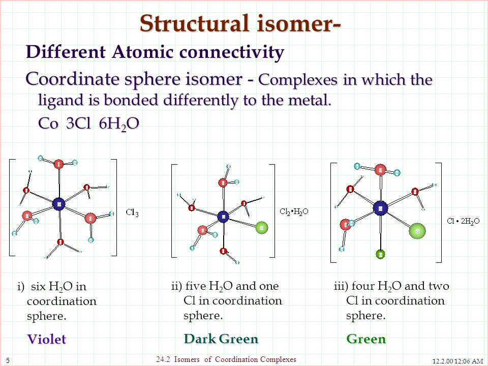Structural isomer- Different Atomic connectivity