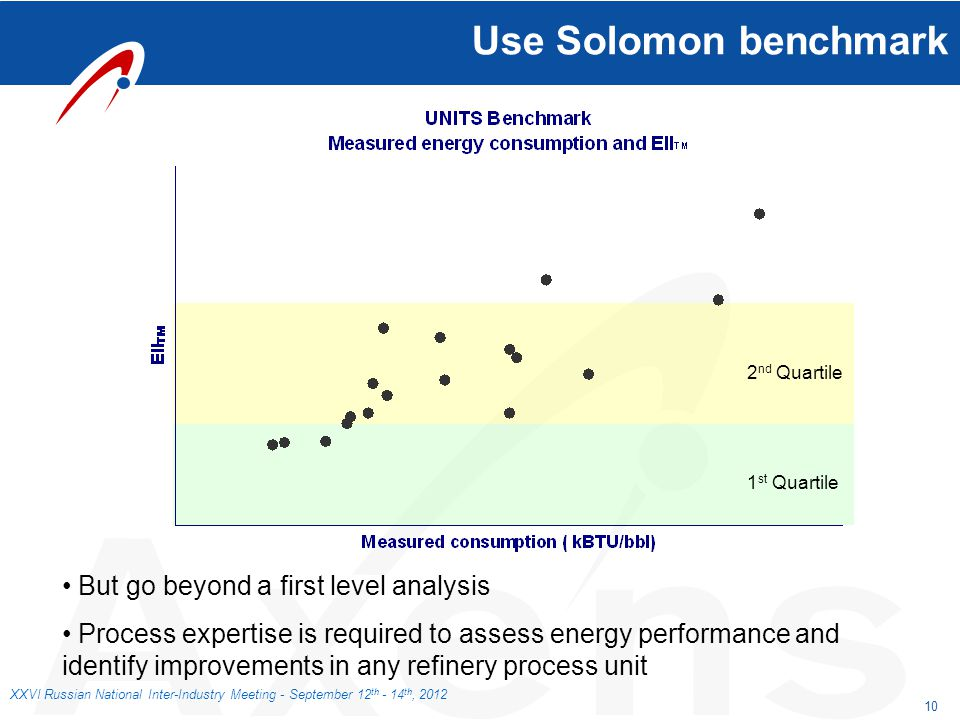 Use Solomon benchmark But go beyond a first level analysis