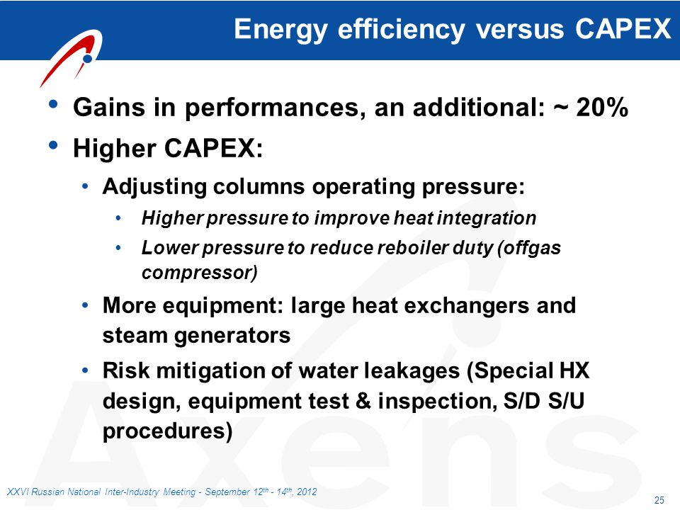 Energy efficiency versus CAPEX