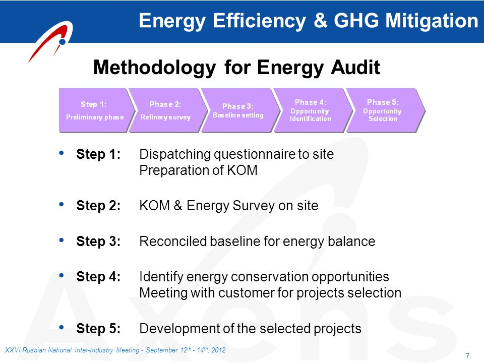 Energy Efficiency & GHG Mitigation