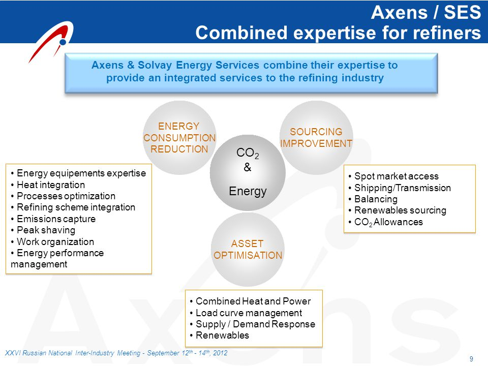 Axens / SES Combined expertise for refiners