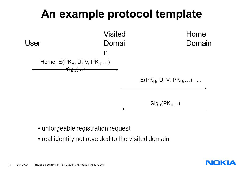 An example protocol template
