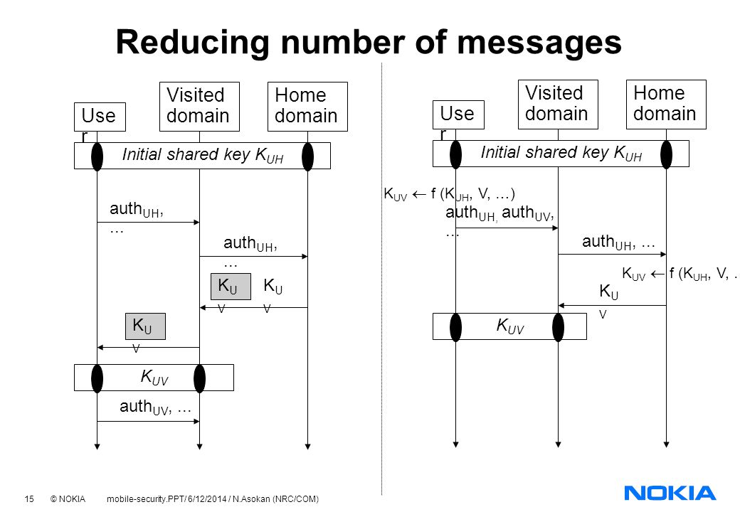 Reducing number of messages