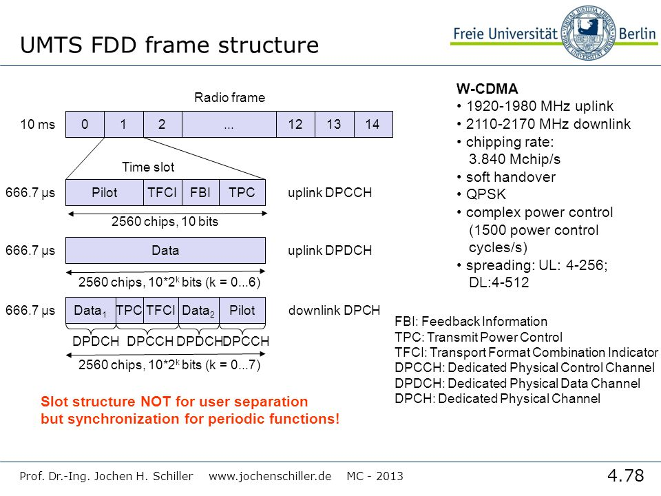 UMTS FDD frame structure