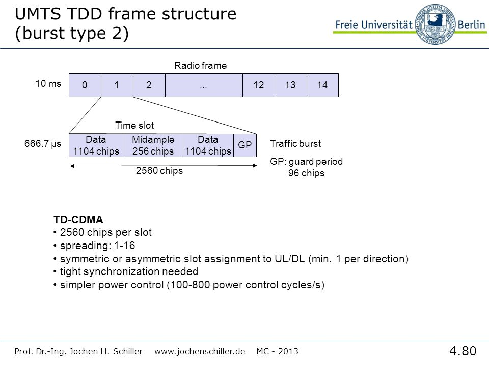 UMTS TDD frame structure (burst type 2)