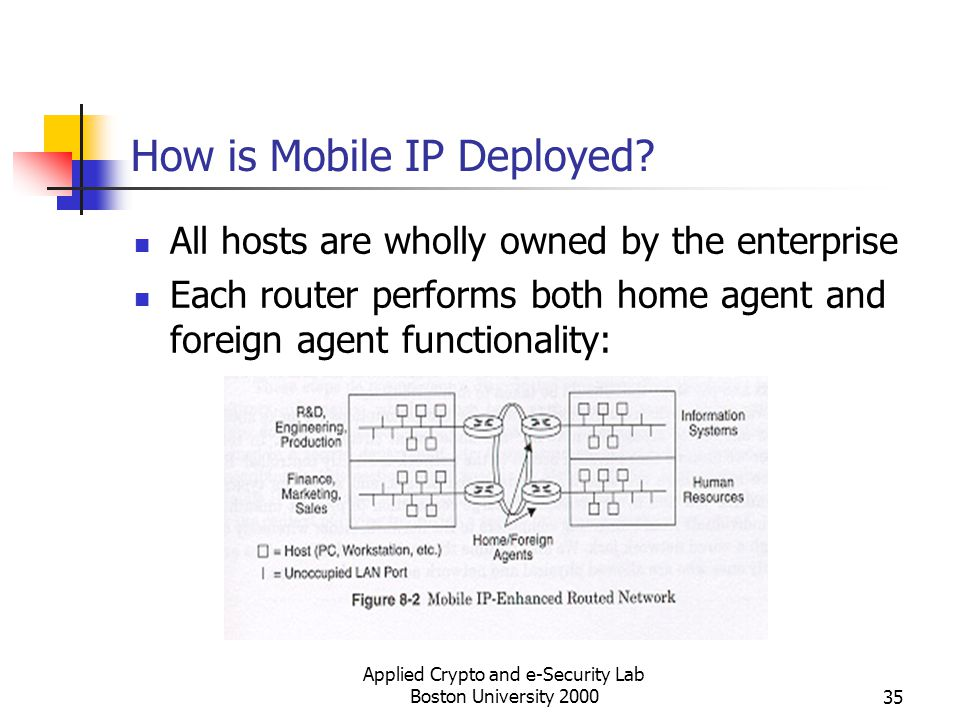 How is Mobile IP Deployed