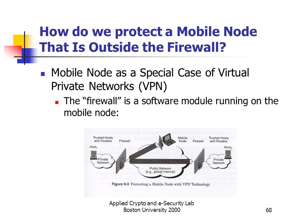How do we protect a Mobile Node That Is Outside the Firewall
