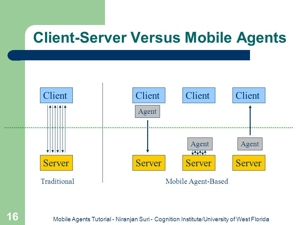 Client-Server Versus Mobile Agents