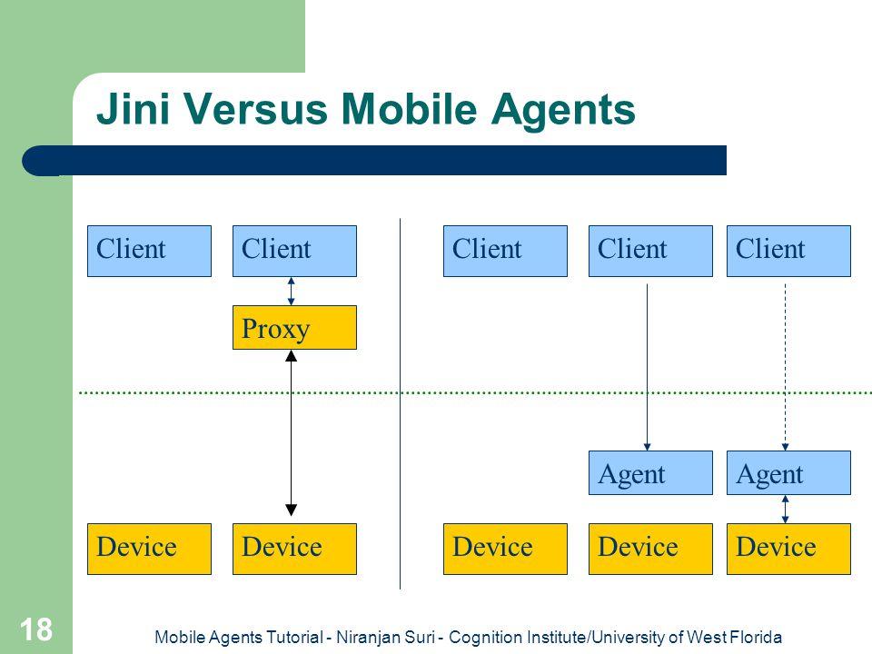Jini Versus Mobile Agents