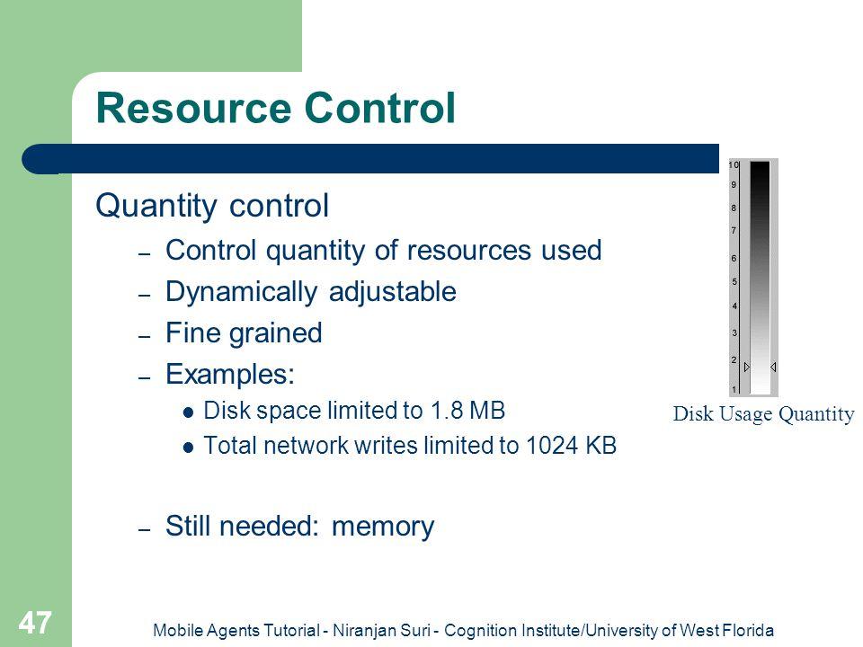 Resource Control Quantity control Control quantity of resources used