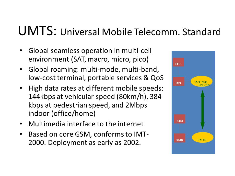 UMTS: Universal Mobile Telecomm. Standard