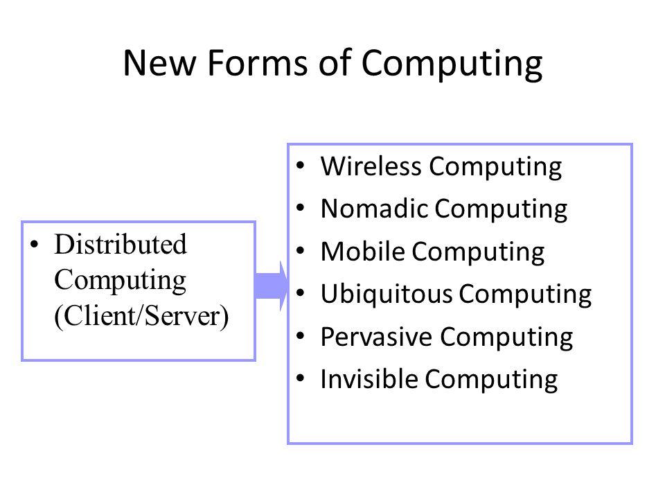 New Forms of Computing Wireless Computing Nomadic Computing