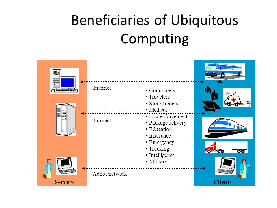Beneficiaries of Ubiquitous Computing