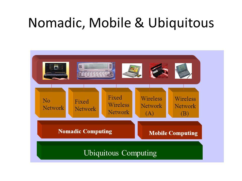 Nomadic, Mobile & Ubiquitous