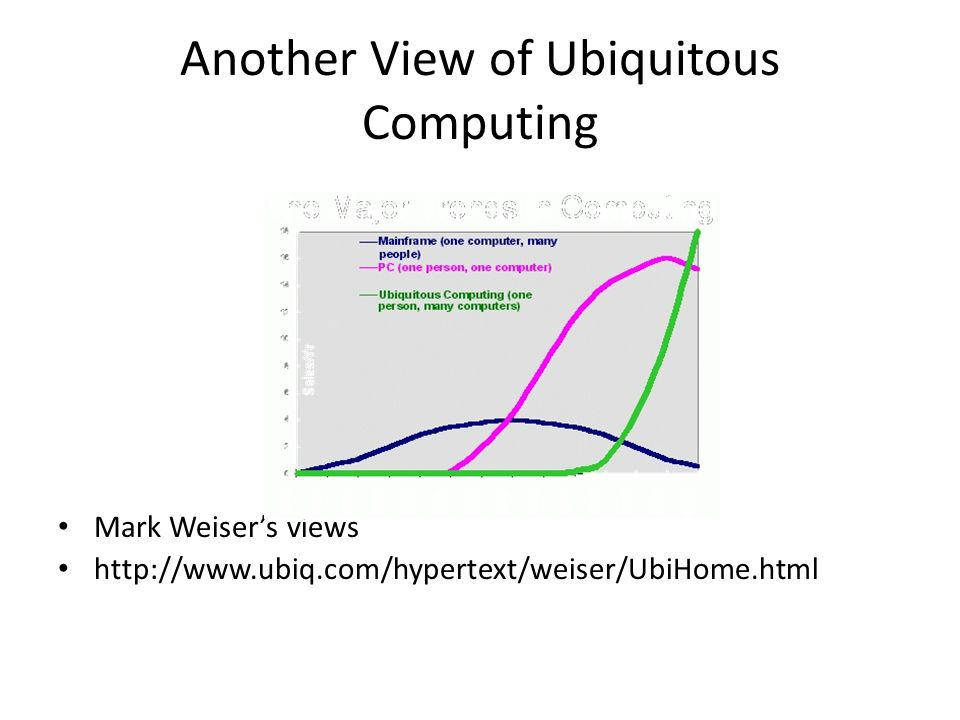 Another View of Ubiquitous Computing