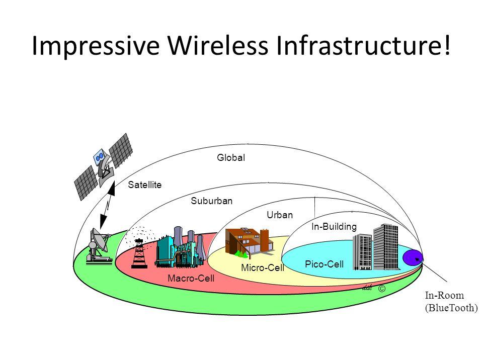 Impressive Wireless Infrastructure!