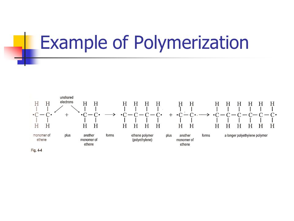 Example of Polymerization
