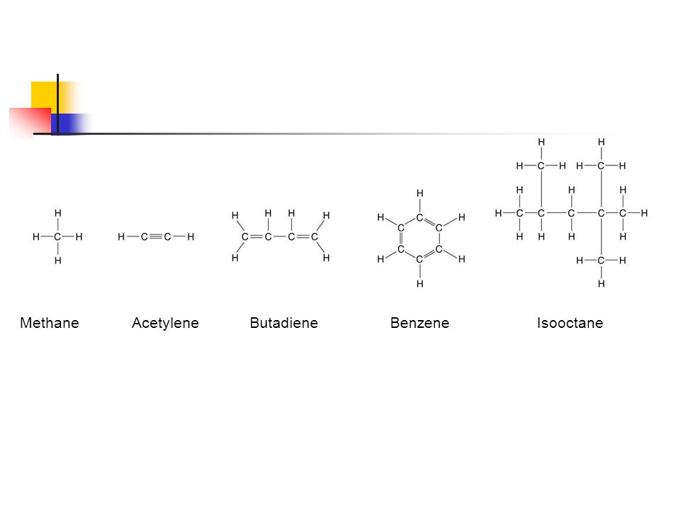 Figure 2-11 Carbon Compounds