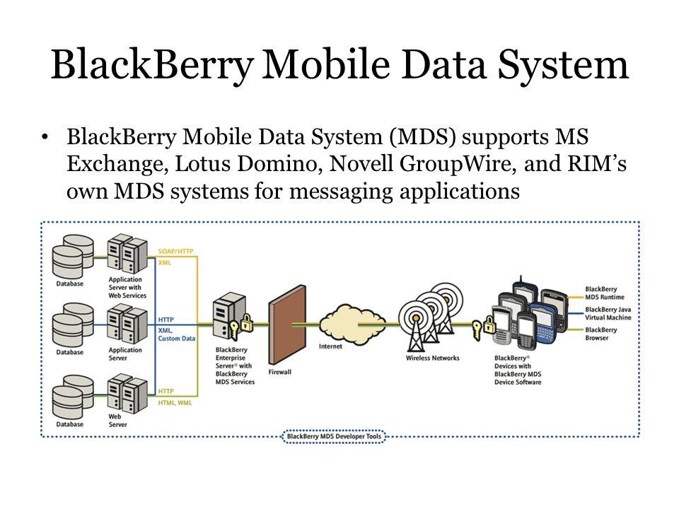 BlackBerry Mobile Data System