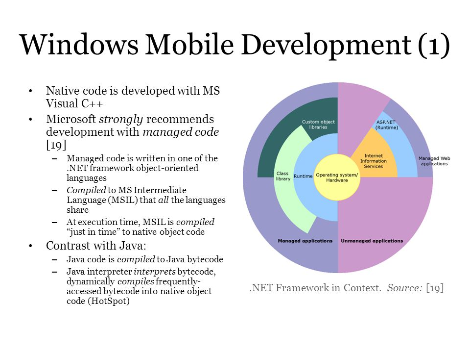 Windows Mobile Development (1)