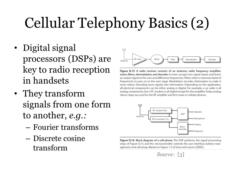Cellular Telephony Basics (2)