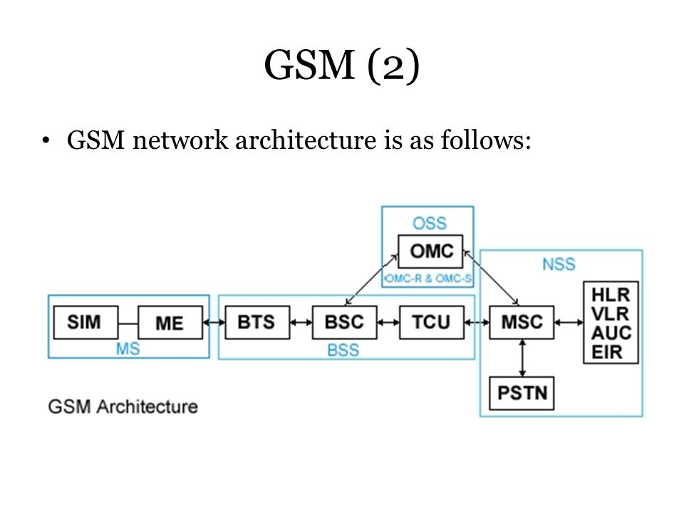 GSM (2) GSM network architecture is as follows: