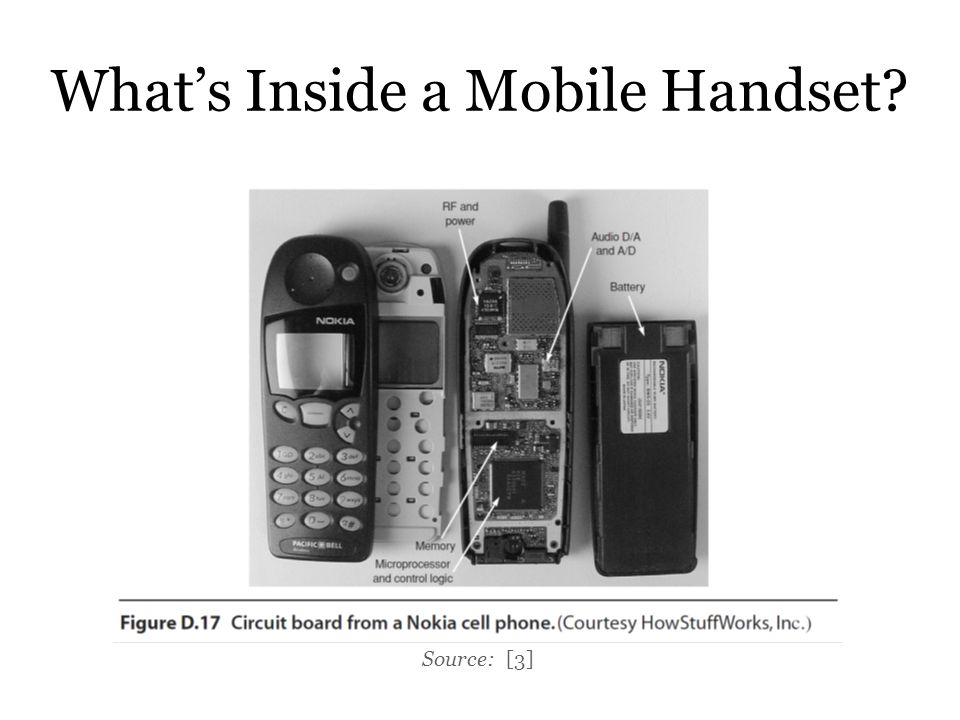 What's Inside a Mobile Handset