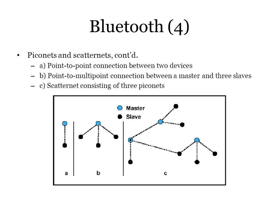 Bluetooth (4) Piconets and scatternets, cont'd.