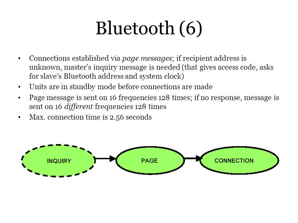 Bluetooth (6)