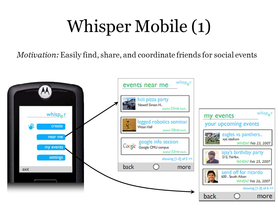 Whisper Mobile (1) Motivation: Easily find, share, and coordinate friends for social events