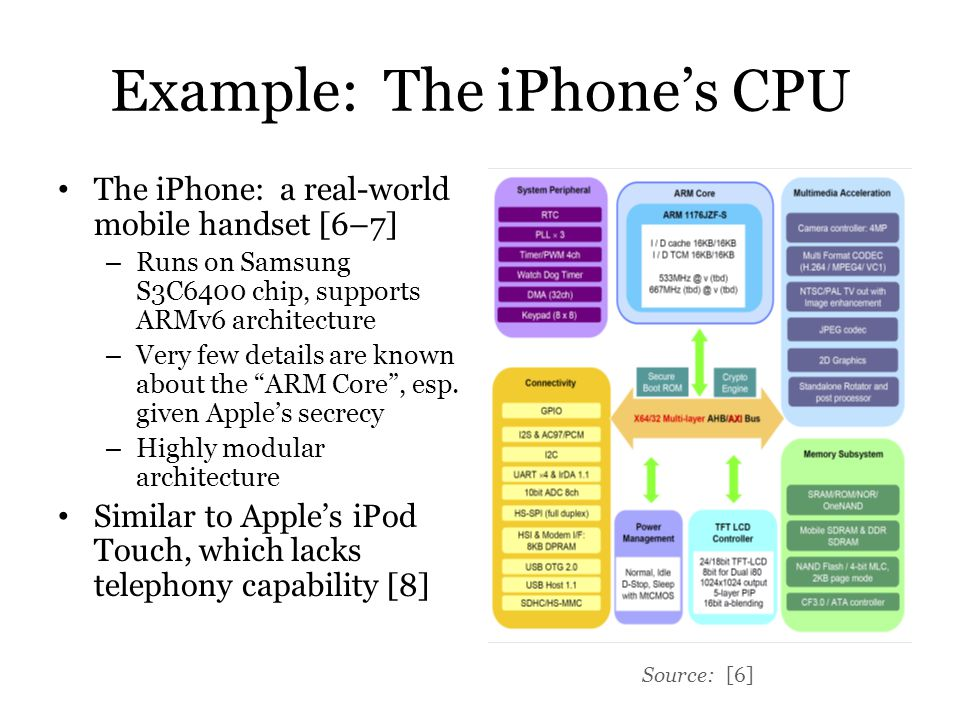 Example: The iPhone's CPU