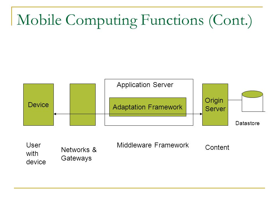 Mobile Computing Functions (Cont.)