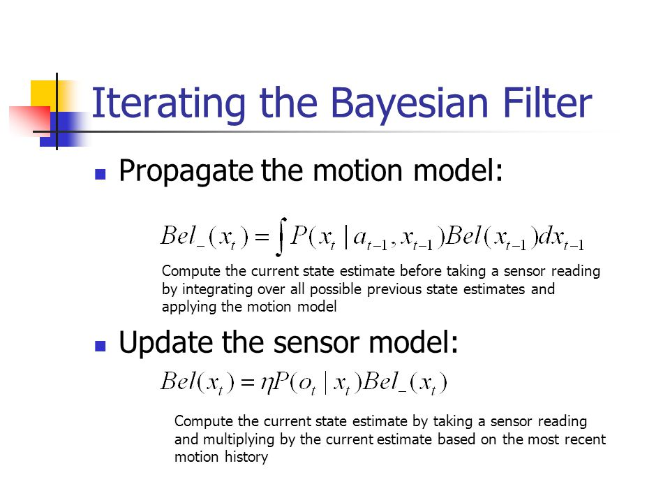 Iterating the Bayesian Filter