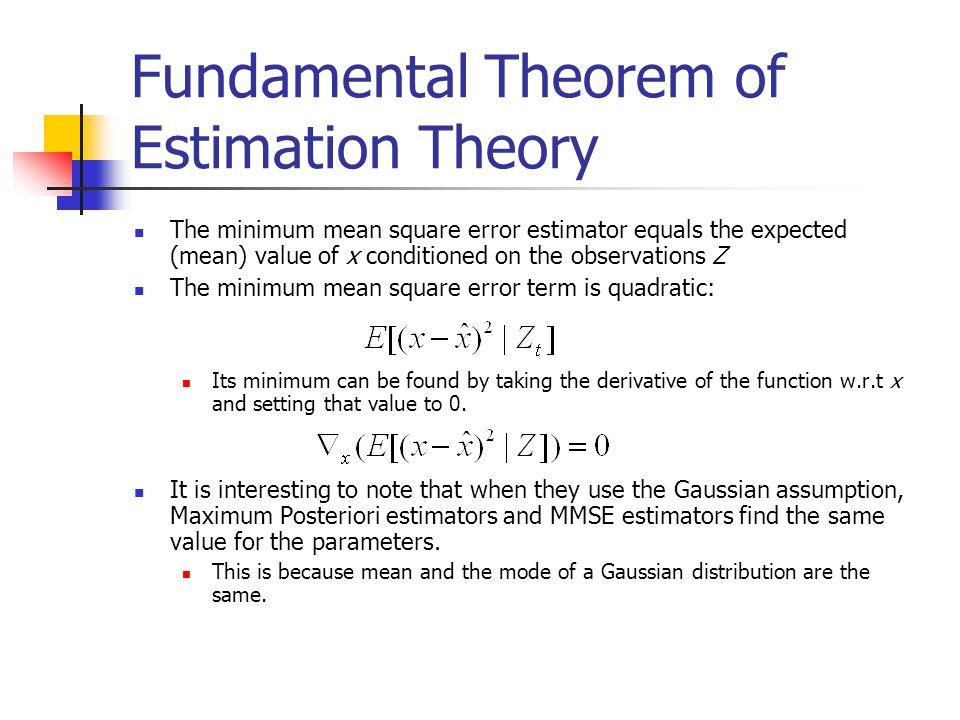 Fundamental Theorem of Estimation Theory